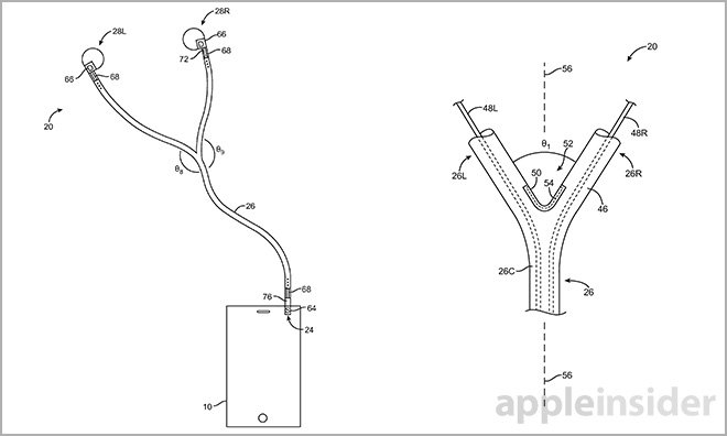 Patent spoločnosti Apple - svetapple.sk