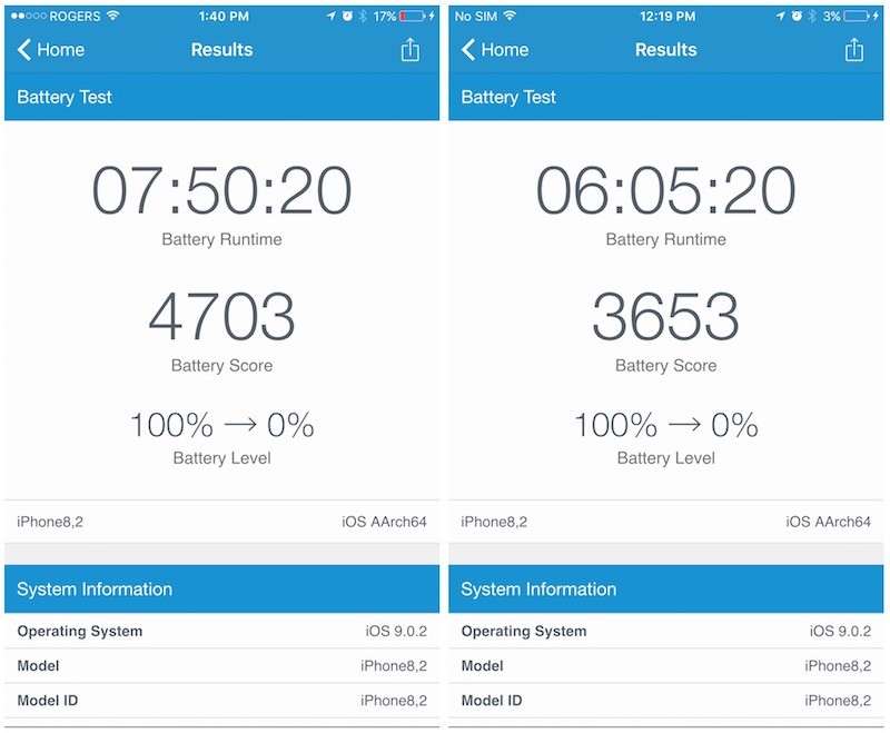 iPhone 6s Geekbench Battery Test TSMC vs Samsung