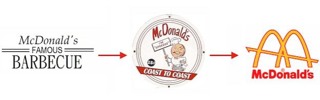 McDonald's first logo