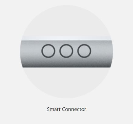 smart_connector_konektor