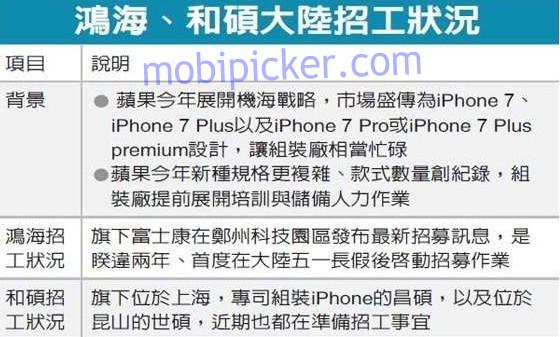 iphone-7-plus-pro-production