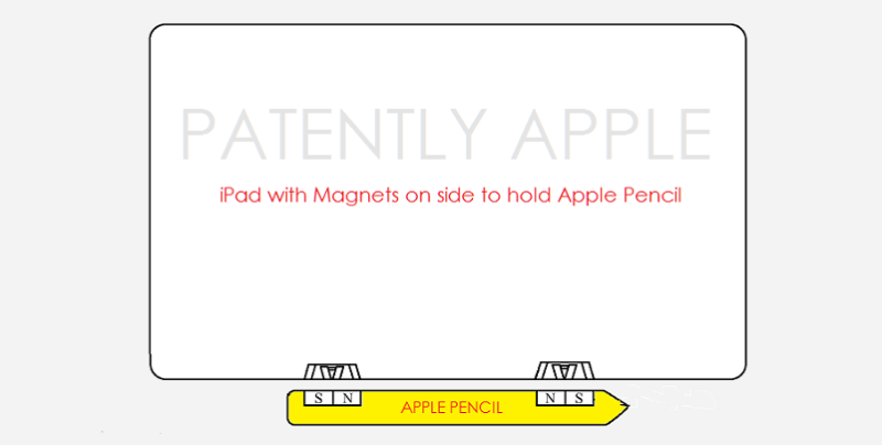 Apple Pencil 2 magnet patent