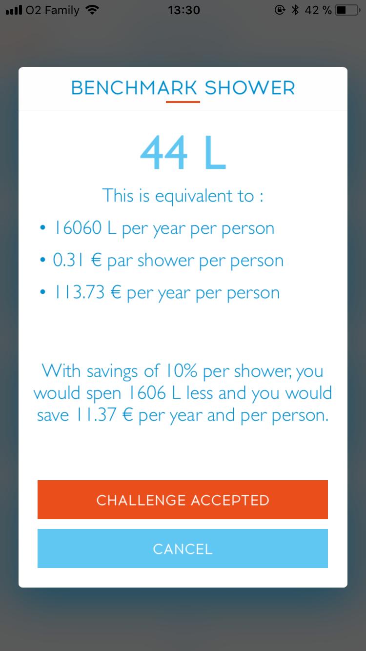 chytra sprcha Hydrao benchmark shower 5