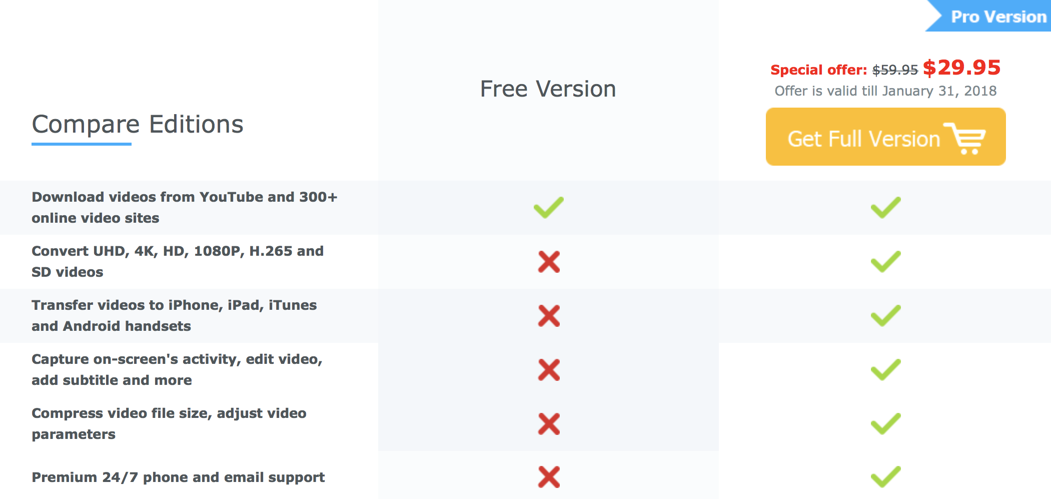 youtube downloader pro for mac free full version