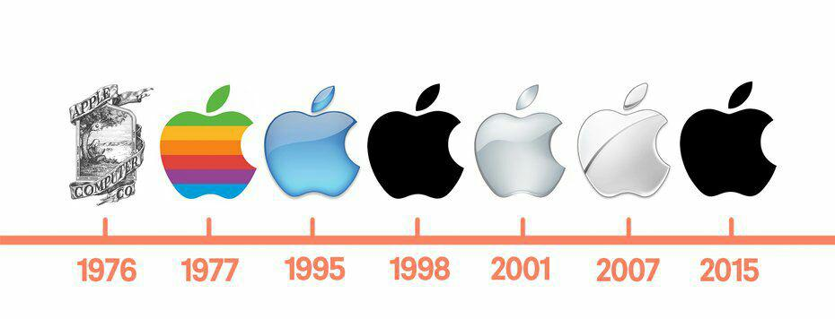 Apple Logo Evolution zdroj steemit