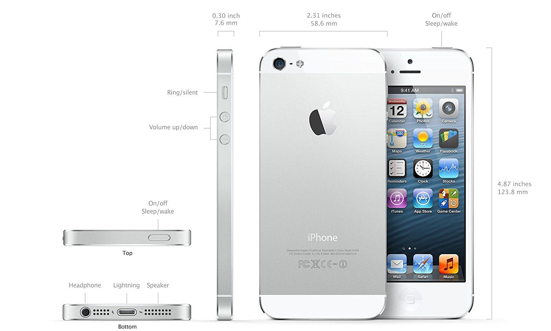 iPhone5 (1)