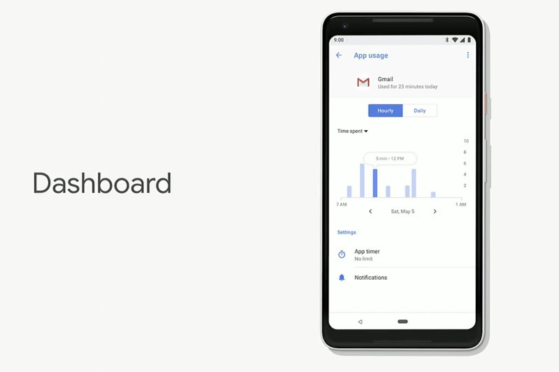 android p 03