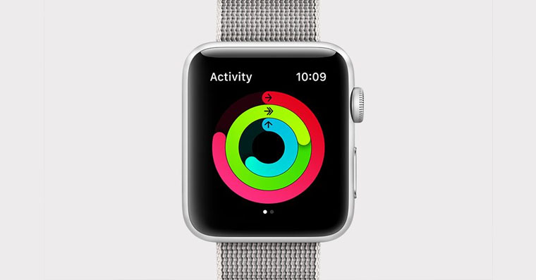apple watch aktivita