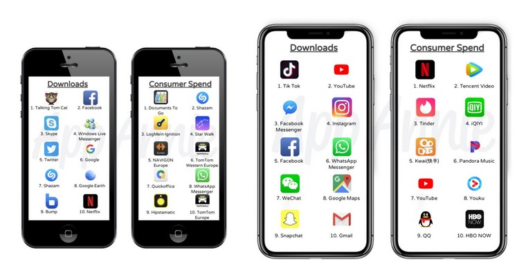 most-popular-ios-apps-1