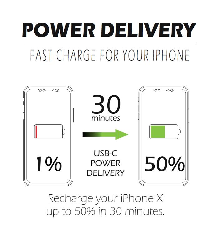 powerdelivery_swissten