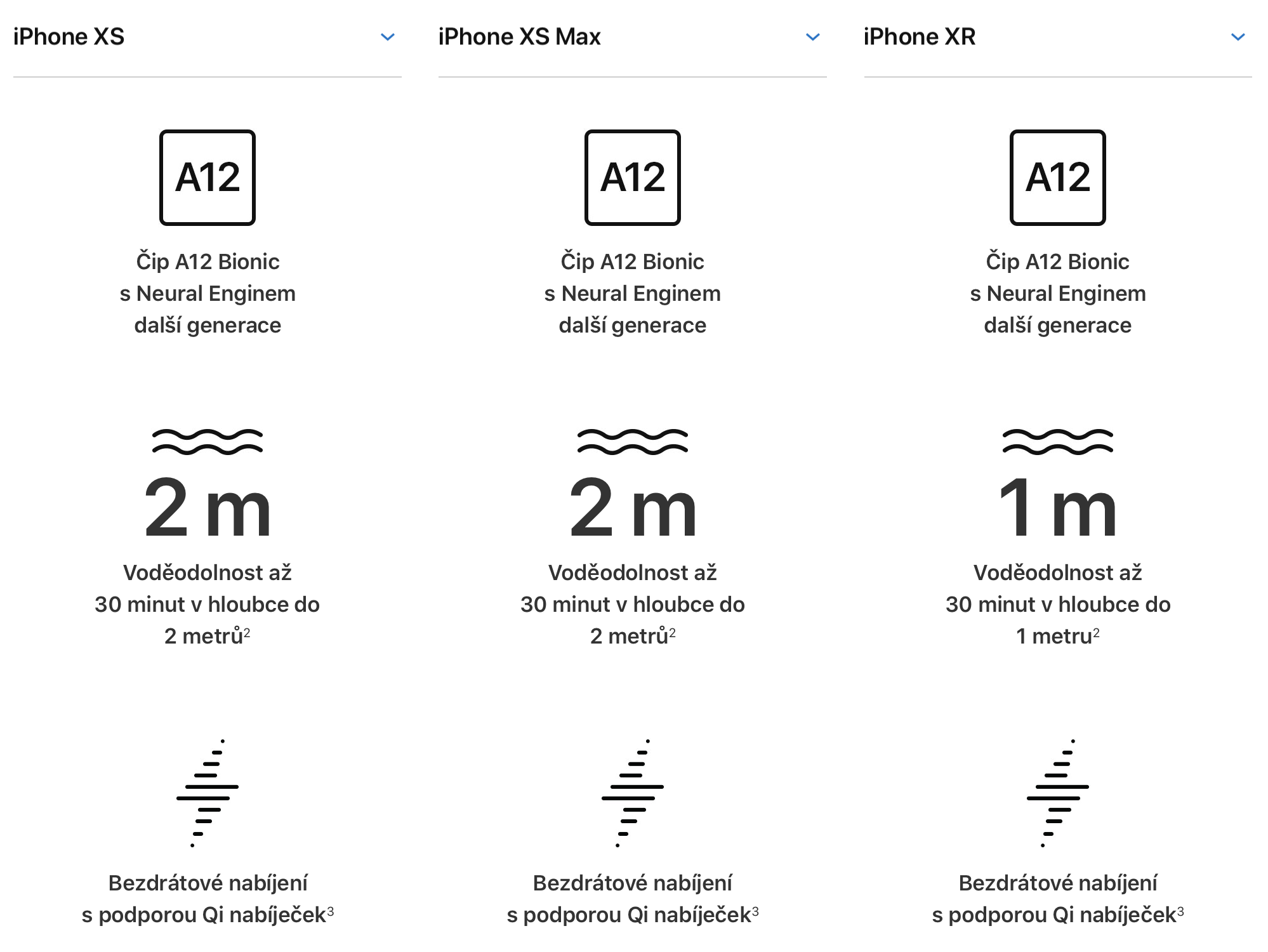 rozdily_iphonexs_vs_xr2