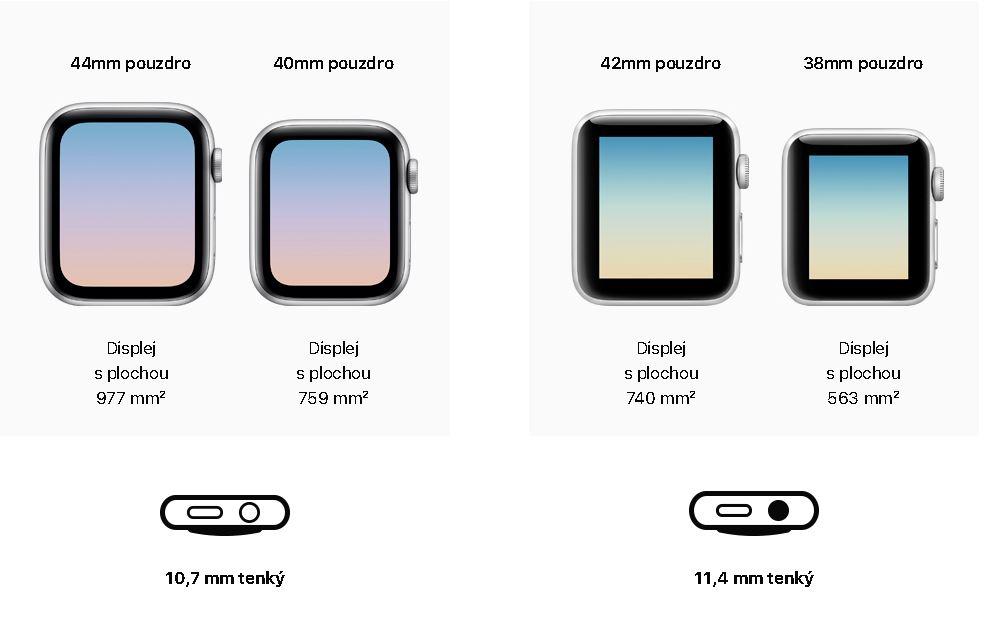 Apple Watch Series 3 vs. Series 4  Který model je pro vás ten pravý  1fcdeee84df
