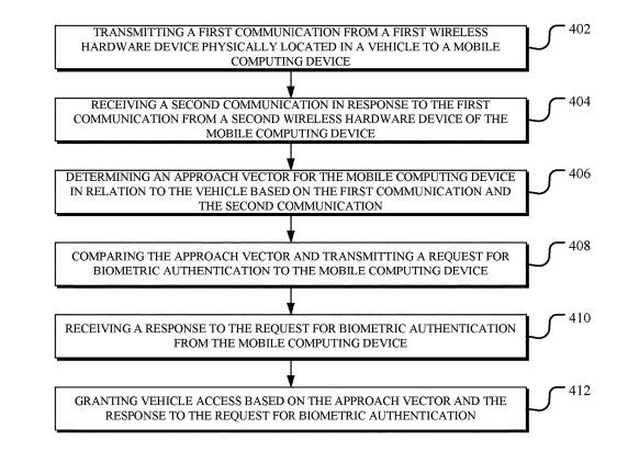 apple-car-titan-patent-2