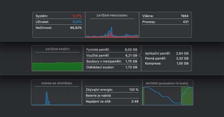 monitor_akt_fb