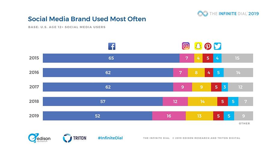 facebook-graf-2