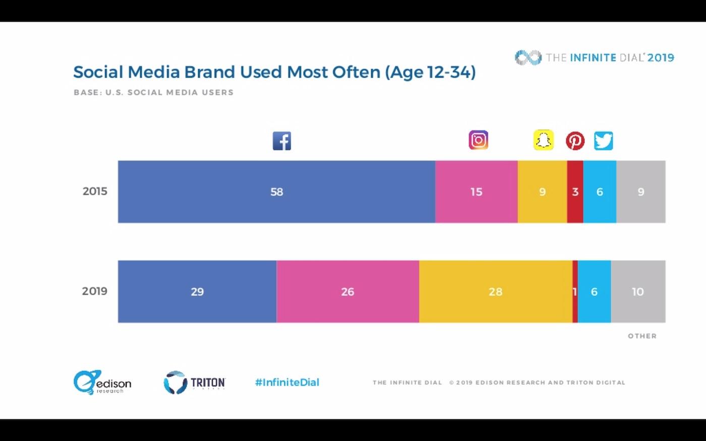 facebook-graf-3