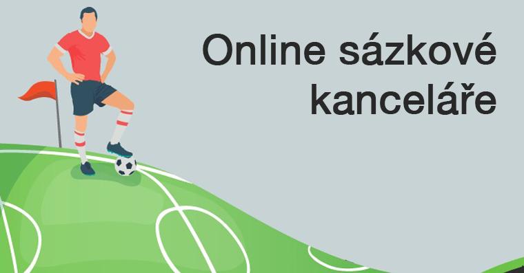 100 nejlepších online otázek