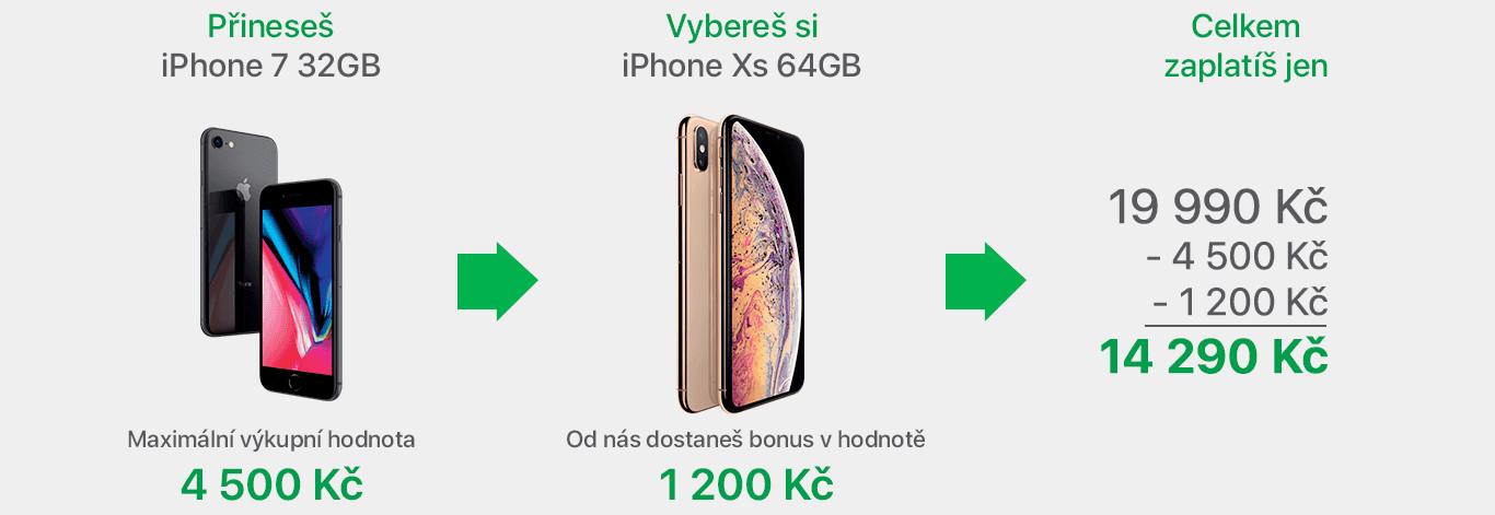 iPhone výměna za nový iPhone Xs