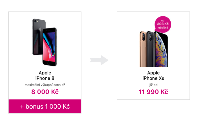 iWant přechod na iPhone XS