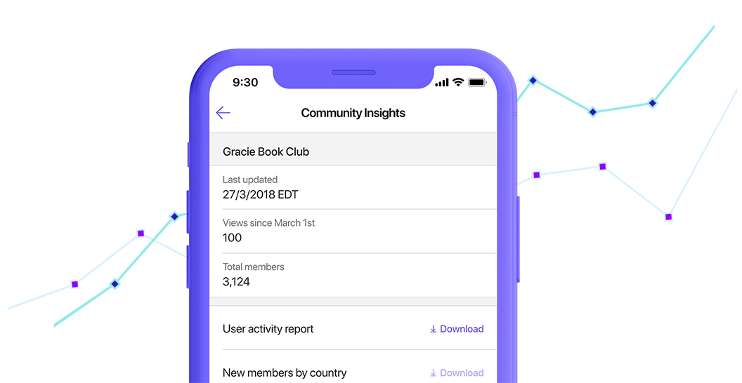 Rakuten Viber-Informace o komunite
