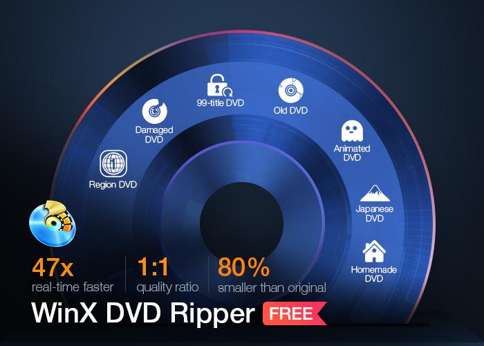 winx dvd ripper pro